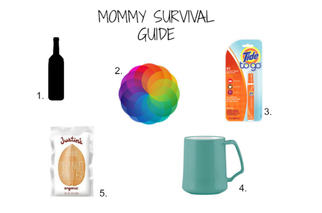 mommy guide